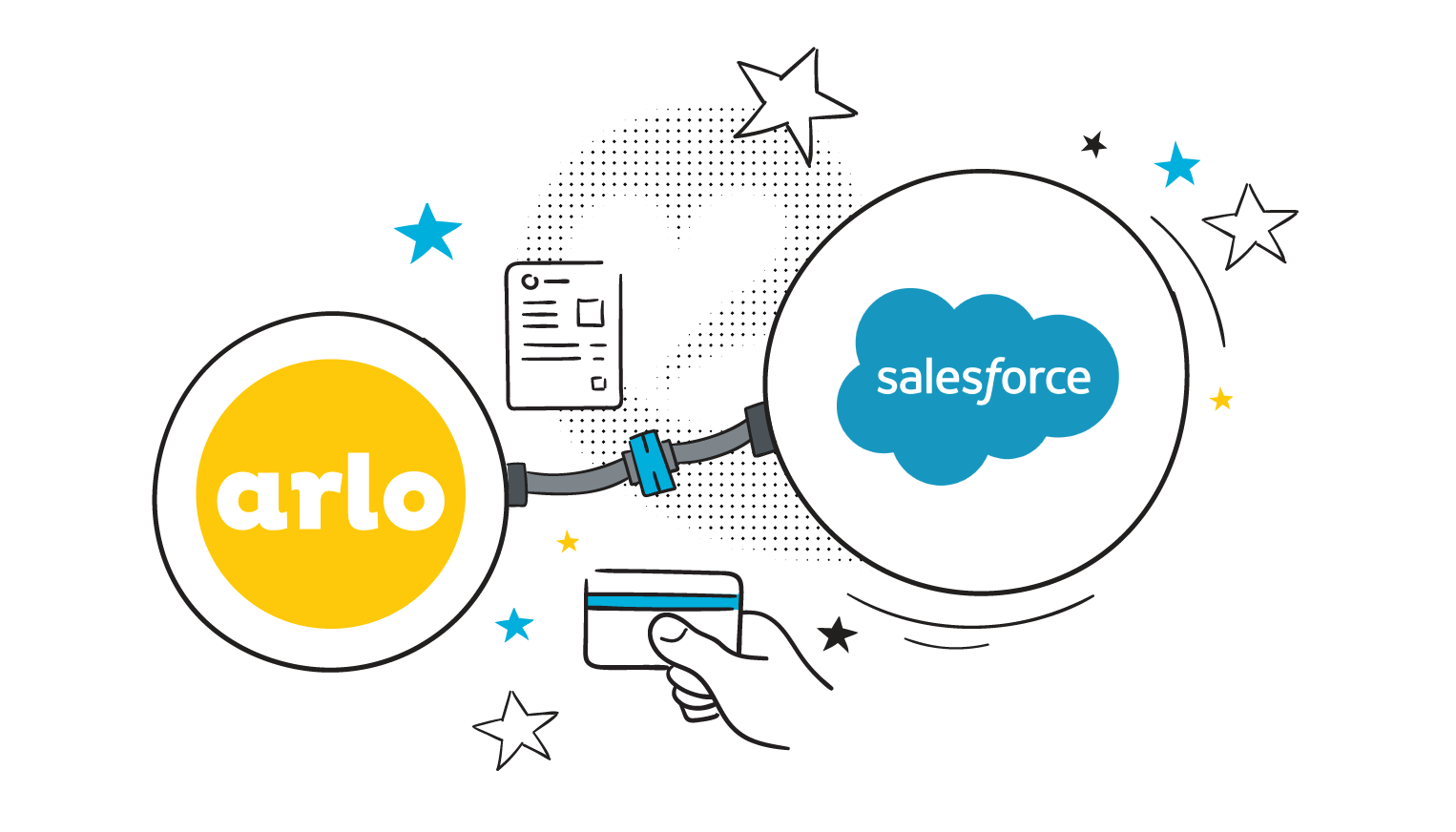 Explore Arlo's salesforce event management app for training providers